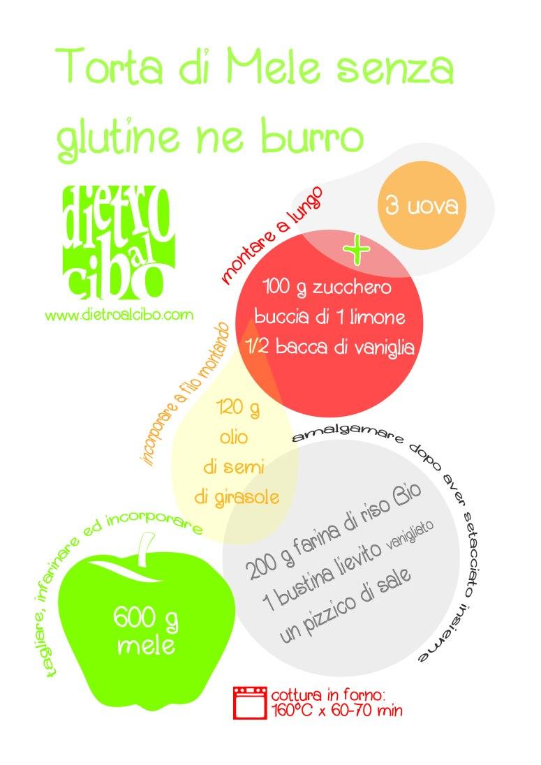 TORTA MELE NO GLUTINE-01-01