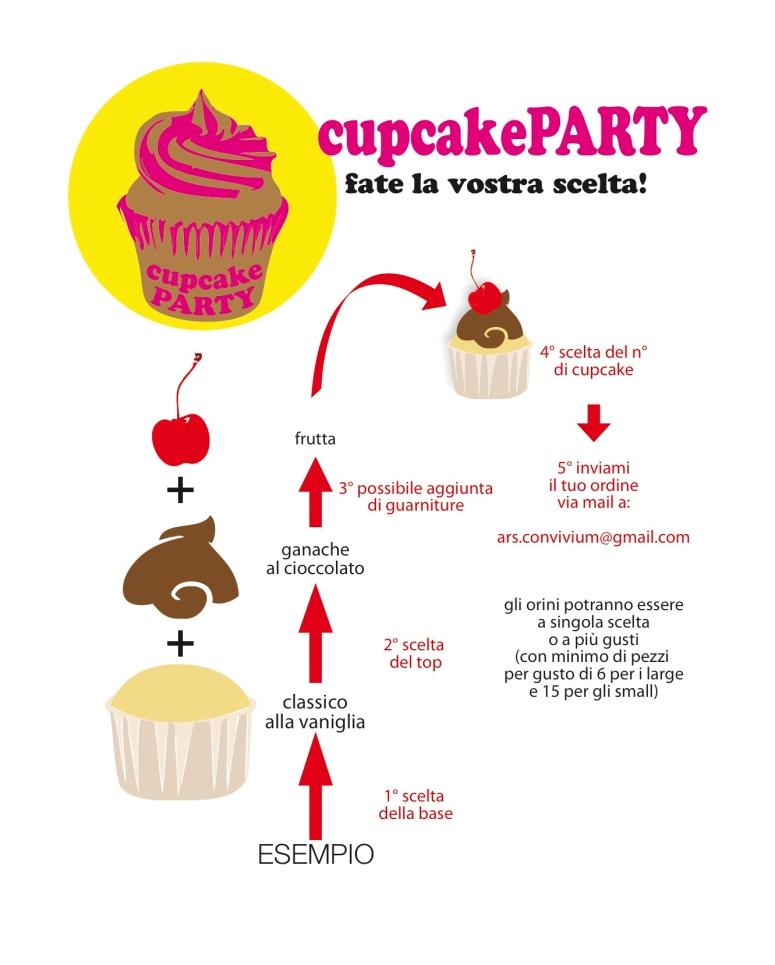 scelta cupcakes
